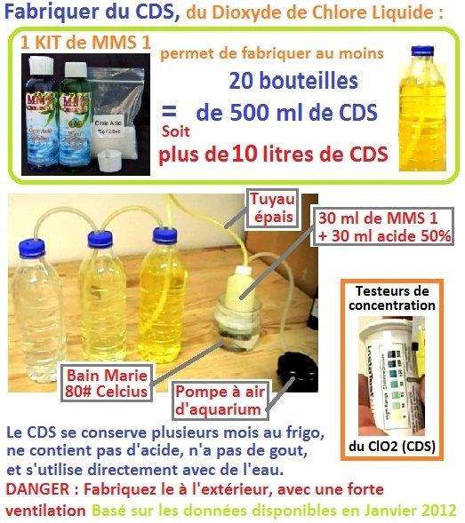 img-fabriquer-CDS-jan2012
