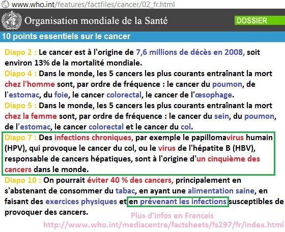 img-cancer-journee-mondiale-nombre-morts