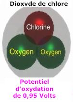 img_dioxyde_chlore_potentiel_oxydation